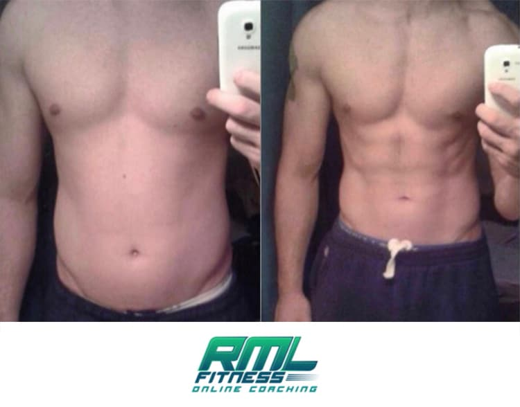 Client results - Pol.